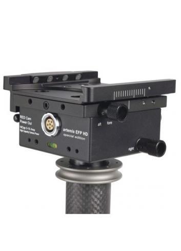 Sachtler - Actualización cableado alta capacidad para EFP