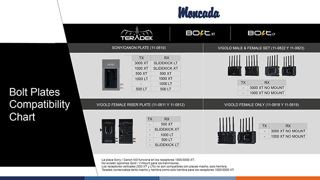 teradek bolt plates tablas compatibles